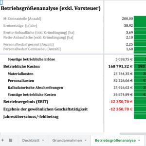 digitale Tool Finanzplanung WirGarten Open Social Franchise Netzwerk